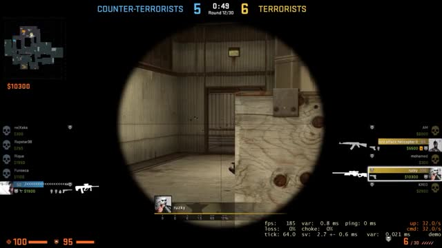 Watch cs GIF by @kcredux on Gfycat. Discover more CS:GO, GlobalOffensive GIFs on Gfycat