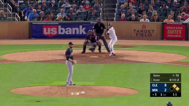 Watch CB out GIF on Gfycat. Discover more Cleveland Indians, baseball GIFs on Gfycat