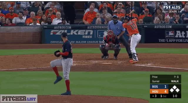Watch and share Pitcher (06) GIFs on Gfycat