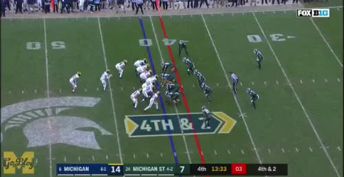 Watch and share Michigan State GIFs and Shea Patterson GIFs by MGoBlog on Gfycat
