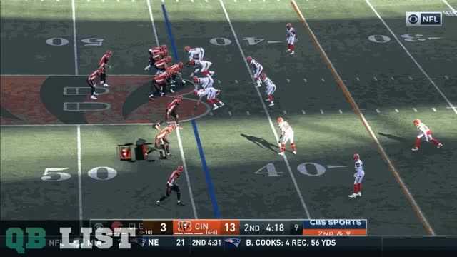 Watch and share Cincinnati Bengals GIFs and Football GIFs on Gfycat
