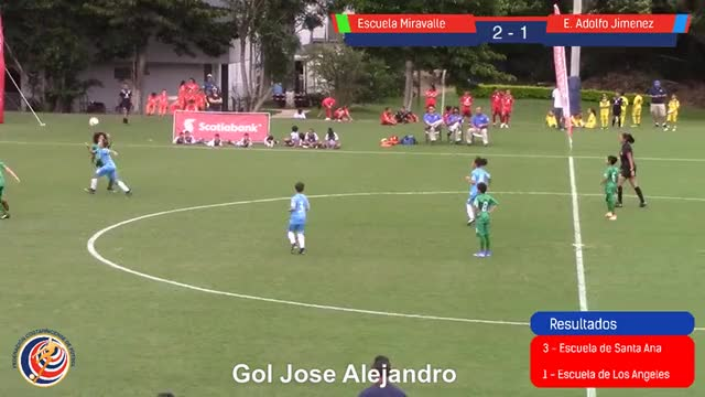 Watch and share Gol Jose Alejandro Arroyo Cascante GIFs on Gfycat