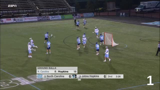 Watch UNC defenders running over Johns Hopkins pick GIF by Lacrosse Film Room (@laxfilmroom) on Gfycat. Discover more Johns Hopkins, North Carolina, lacrosse, lacrosse referee, lacrosse refs, penalty, pick and roll, picks GIFs on Gfycat
