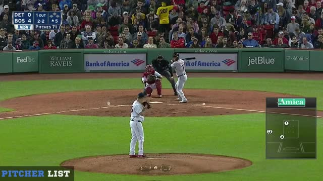 Watch this GIF on Gfycat. Discover more Boston Red Sox, GIF Brewery, Pitcher GIFs, Steven Wright KN 6 5 18, baseball GIFs on Gfycat