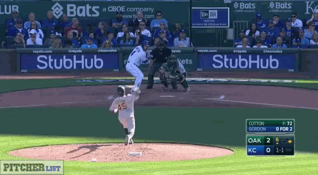 Watch this GIF on Gfycat. Discover more fantasybaseball GIFs on Gfycat