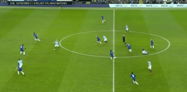 Watch and share Aguero Short Pass Vs Chelsea 18-19 GIFs by FIFPRO Stats on Gfycat