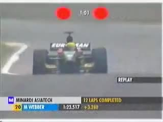 Watch and share Accident GIFs and Formula1 GIFs on Gfycat
