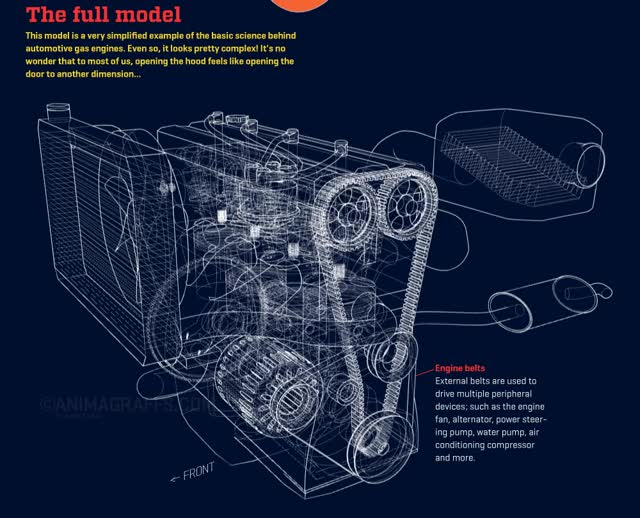 Inspirational How Car Engines Work Diagram 94 About Remodel Car
