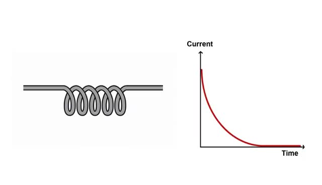 Watch Inductor Charging GIF on Gfycat. Discover more related GIFs on Gfycat