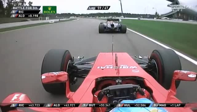 Watch and share Formula1 GIFs by aamantubillah on Gfycat