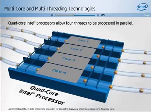 Watch Intel Multicore Hyperthreading GIF on Gfycat. Discover more related GIFs on Gfycat