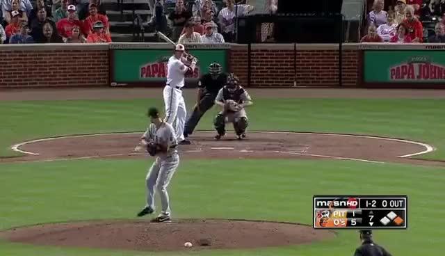 Watch and share Chris Davis GIFs and Baseball GIFs on Gfycat