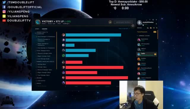 TL Doublelift - Graduating from SOLO QUEUE GIFs