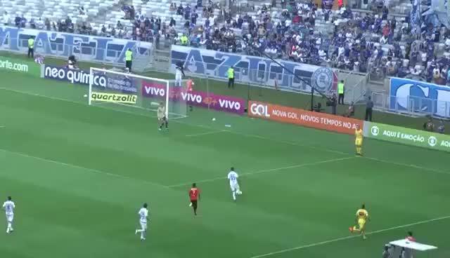 Watch and share ABUSADO: Goleiro Fábio Monstra Habilidade Contra O Sport E Levanta A Torcida GIFs on Gfycat