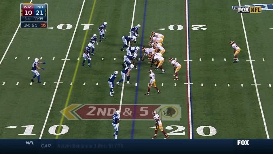 nflgifs, Week 13 Redskins - Colts: Colt McCoy evades 3 tackles, throws TD (reddit) GIFs