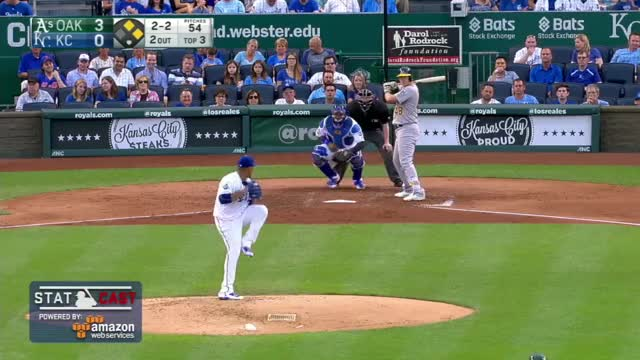Watch and share Statcast: Healy's 480-foot Blast GIFs by Baseball America on Gfycat