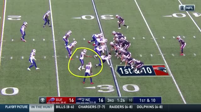 Watch and share 31 Gronk DPI Call.mov GIFs on Gfycat