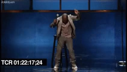 Watch Kevin Hart GIF on Gfycat. Discover more related GIFs on Gfycat