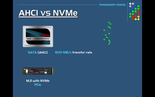 M 2 NVMe SSD Explained - M 2 vs SSD