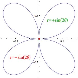 Watch and share Algebra Precalculus GIFs on Gfycat