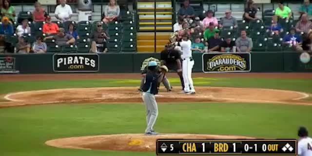 Watch kang GIF by DK Pittsburgh Sports (@dkpghsports) on Gfycat. Discover more related GIFs on Gfycat