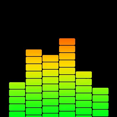 Watch and share Audio Bars By Acanofwin GIFs on Gfycat