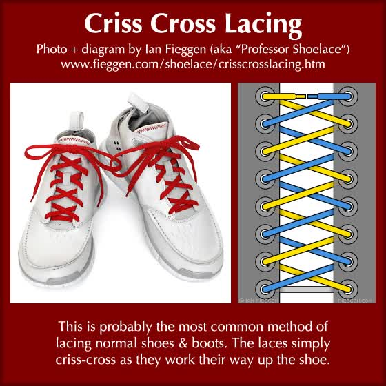 Watch and share Criss Cross Lacing GIFs and Lacing Sneakers GIFs by Professor Shoelace on Gfycat