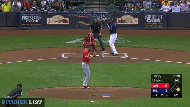 Watch and share Milwaukee Brewers GIFs and Cincinnati Reds GIFs on Gfycat