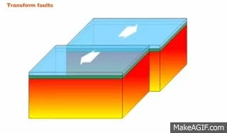 Watch and share Plate Boundaries: Transform Fault GIFs on Gfycat