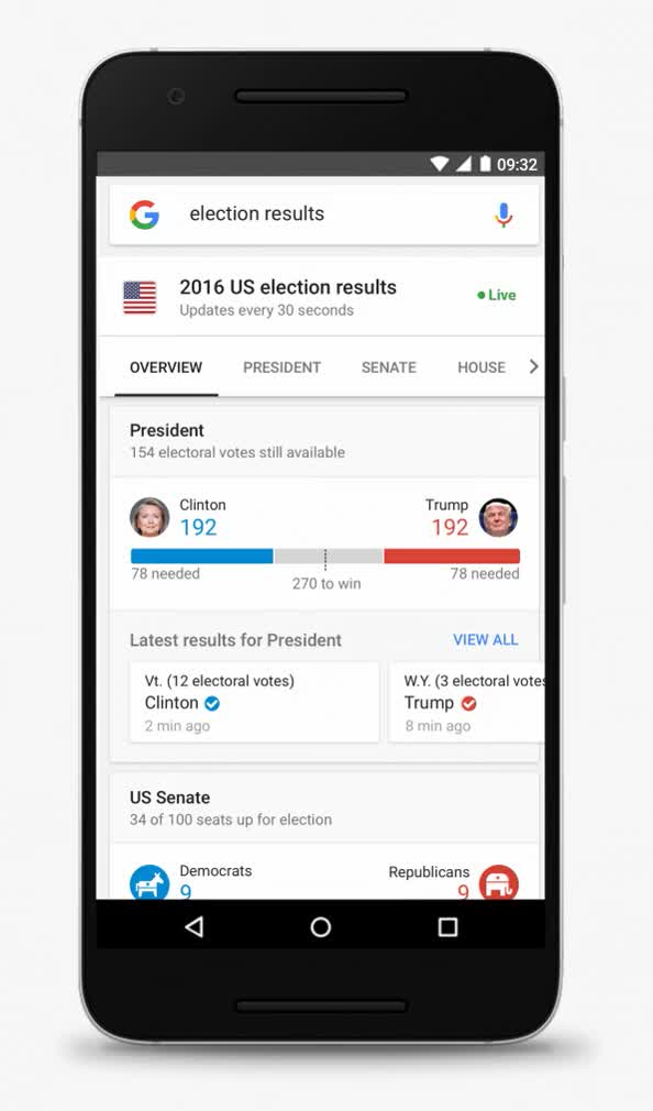 Watch and share Election Video GIFs on Gfycat