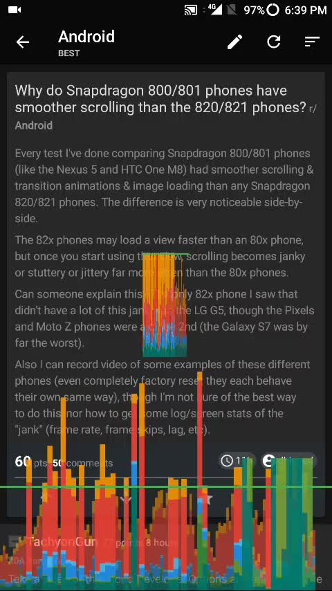 Android,  GIFs