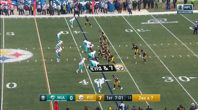 Watch and share Steelers GIFs and Nfl GIFs on Gfycat