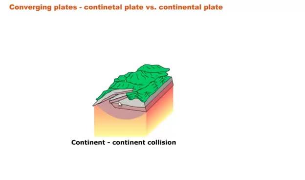 Watch and share Plate Tectonics GIFs on Gfycat