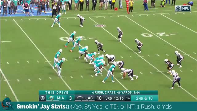 Watch Every Jay Cutler Dropback - Week 2 at Los Angeles Chargers GIF by @adipost on Gfycat. Discover more football, miami dolphins, nfl GIFs on Gfycat