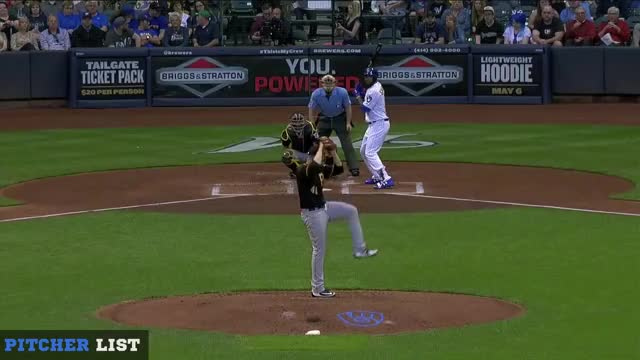 Watch and share Pitcher Database GIFs and Nick Kingham Cb GIFs on Gfycat