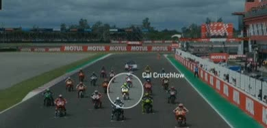 Watch and share Motogp-2 GIFs on Gfycat
