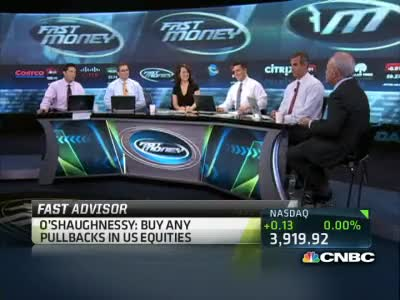 Watch and share 'Generational Buy' For Stocks: Pro GIFs on Gfycat