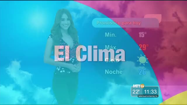 Watch and share Televisa Monterrey GIFs and Revista Familiar GIFs on Gfycat
