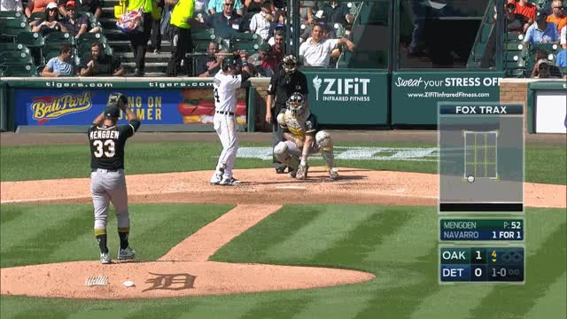 Watch and share Mengden Good Changeup Down GIFs on Gfycat