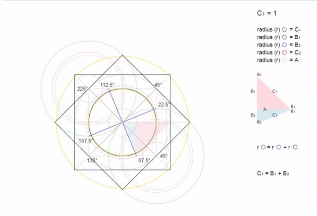 Watch and share Squared Circle GIFs and Geometry GIFs by Folding Circles on Gfycat