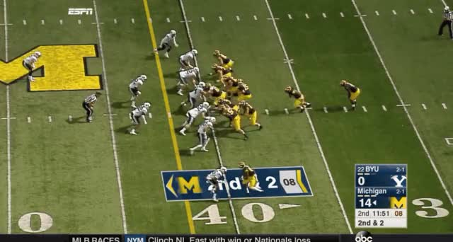 Watch and share Cfb GIFs by teaminf on Gfycat