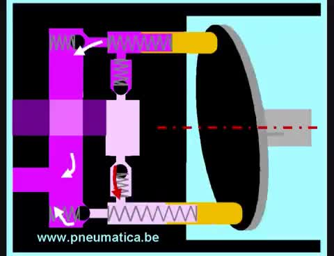 Watch and share Axial Pump - Axiale Pomp - Pompe Axial GIFs on Gfycat