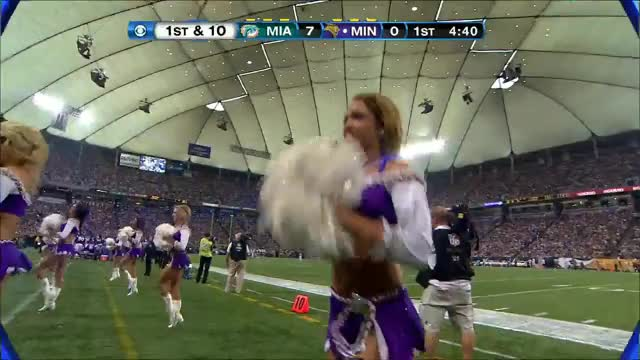 Watch and share Nfl GIFs by cheerleaders on Gfycat