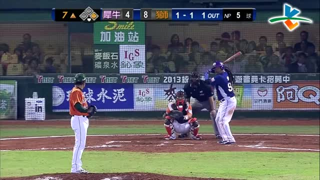Watch CPBL STATS Manny Ramirez GIF on Gfycat. Discover more baseball, cpbl reddit, cpbl stats GIFs on Gfycat