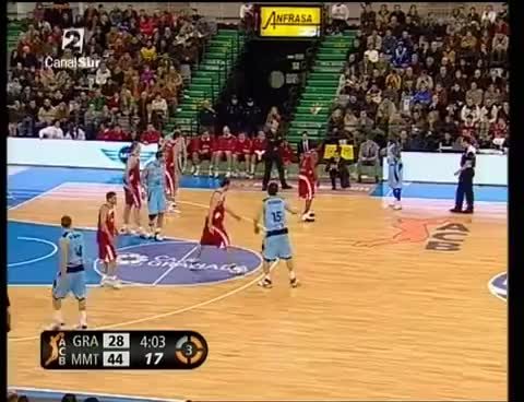 Watch and share Ball GIFs on Gfycat