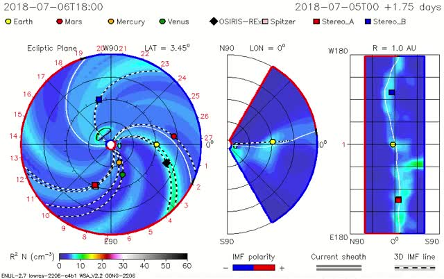 Watch and share CME Forecast July 6, 2018 GIFs by The Watchers on Gfycat