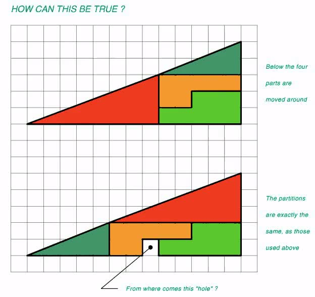 Watch and share Triangle Lost Brick Explanation GIFs on Gfycat
