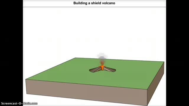 Watch and share Shield Volcano Formation GIFs on Gfycat