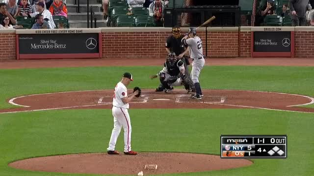 Watch and share Dan Straily Ff GIFs and Baseball GIFs on Gfycat