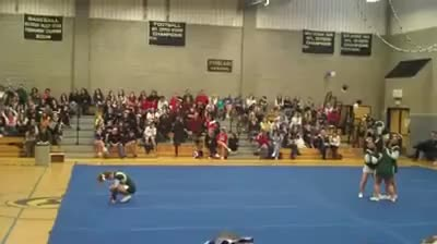 Watch full up rewind GIF on Gfycat. Discover more cheerleading GIFs on Gfycat
